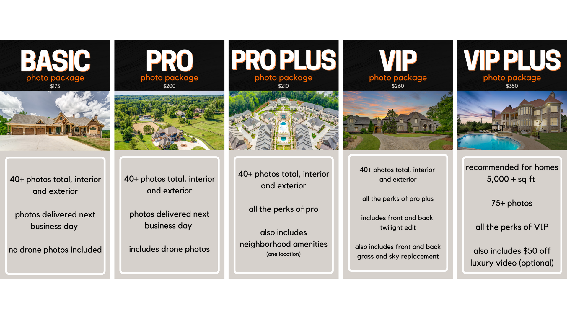Cherokee Drone Real Estate Photography Pricing Georgia