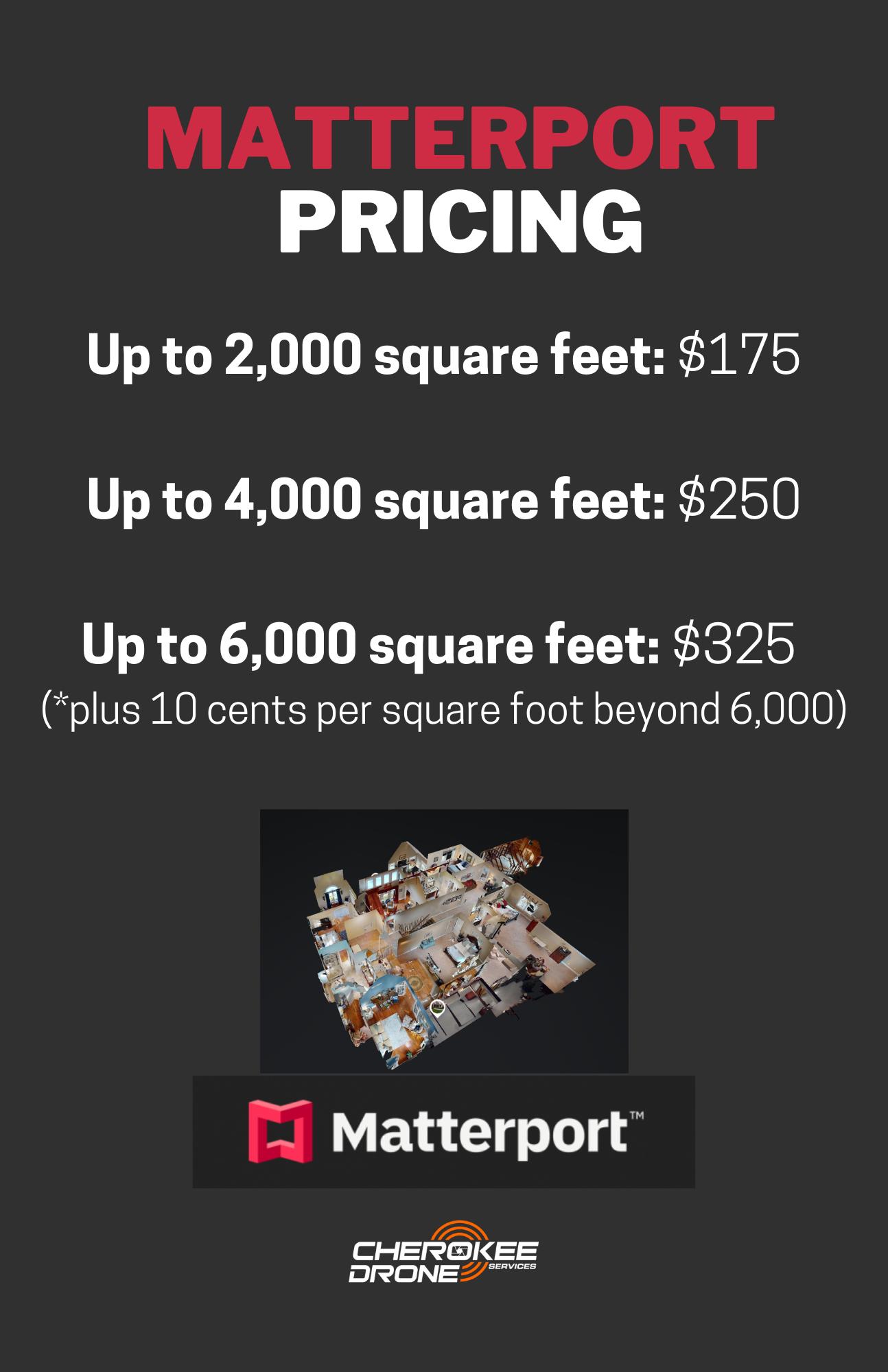 MATTERPORT PRICING